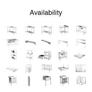 Availablity (1)