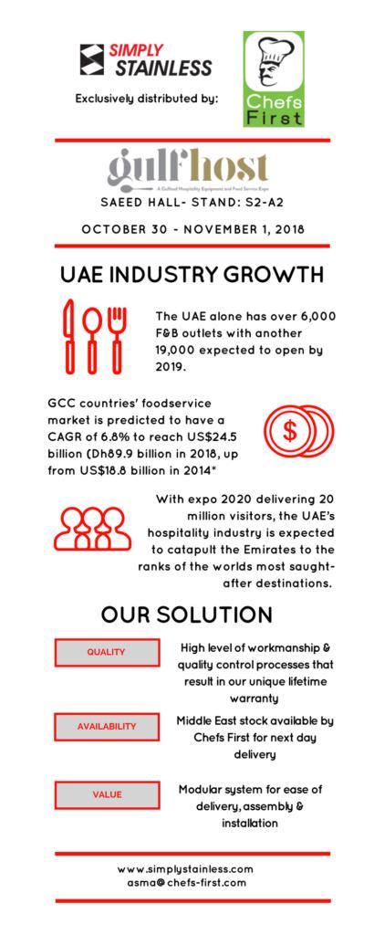 stainless steel supplier UAE